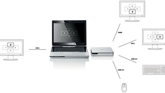Externí grafická karta ATI pro notebooky