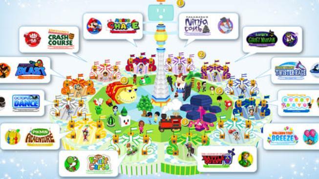 Nintendo Land - recenze