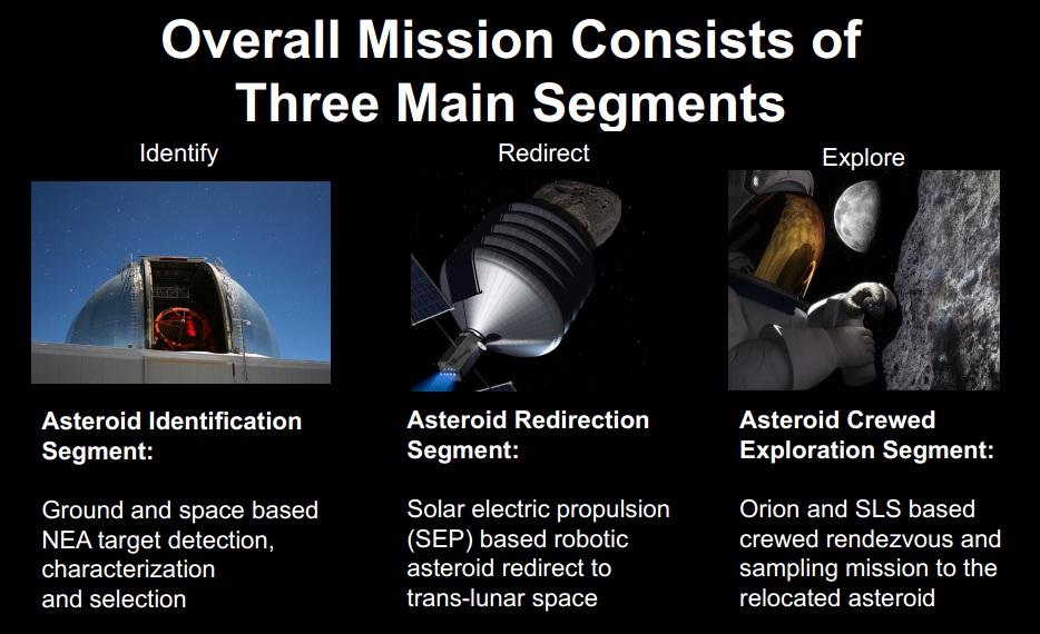 Kerbal Space Program nabídne s pomocí NASA balíček nových ...