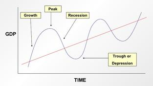 the-business-cycle-1-728