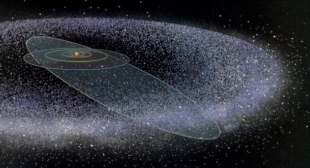 Dráha hypotetické planety