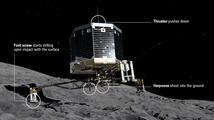 Vesmírný modul Philae přistál na kometě