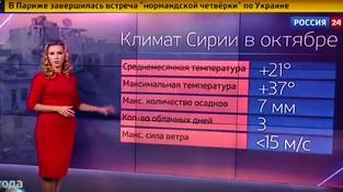 Ruská předpověď počasí pro bombardování Sýrie