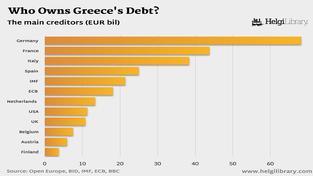 GreekDebt_May2016