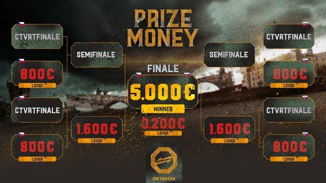 Oktagon underground prize money