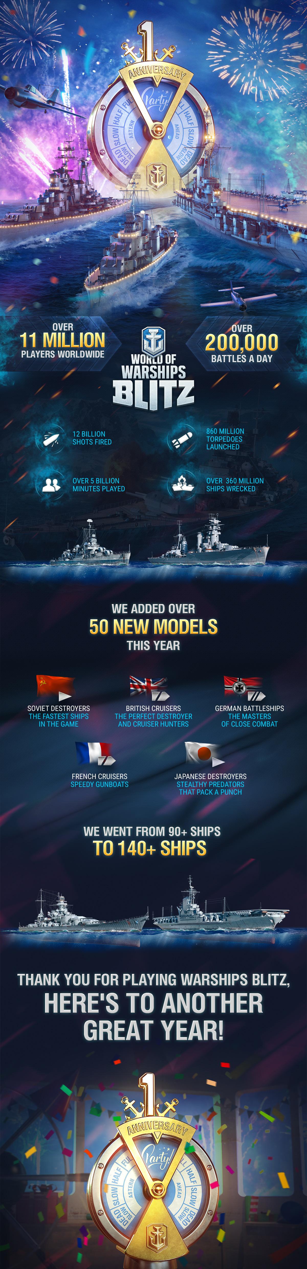 WoWSB_1stAnniversary_Infographics_1200x4962_EN
