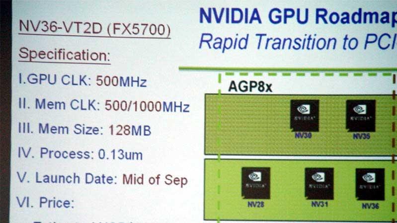 Specifikace čipu GeForce FX 5700