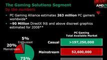 AMD počítač jako herní konzole