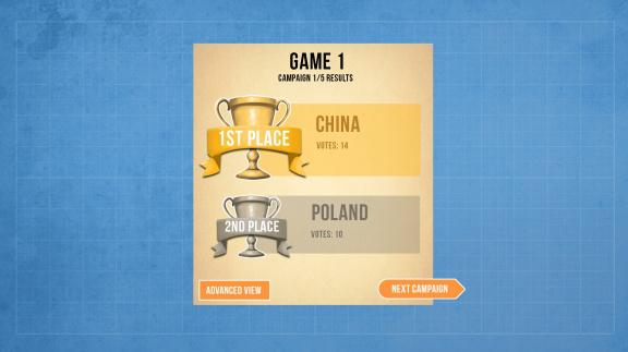 Corrupt Cup Contest!