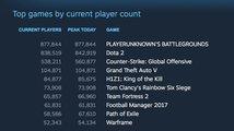 Obrázek ke hře: PlayerUnknown's Battlegrounds