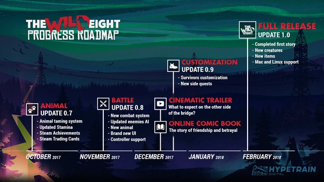 the wild eight road map