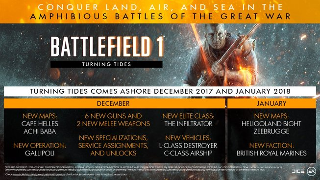 Battlefield 1 - Turning Tides