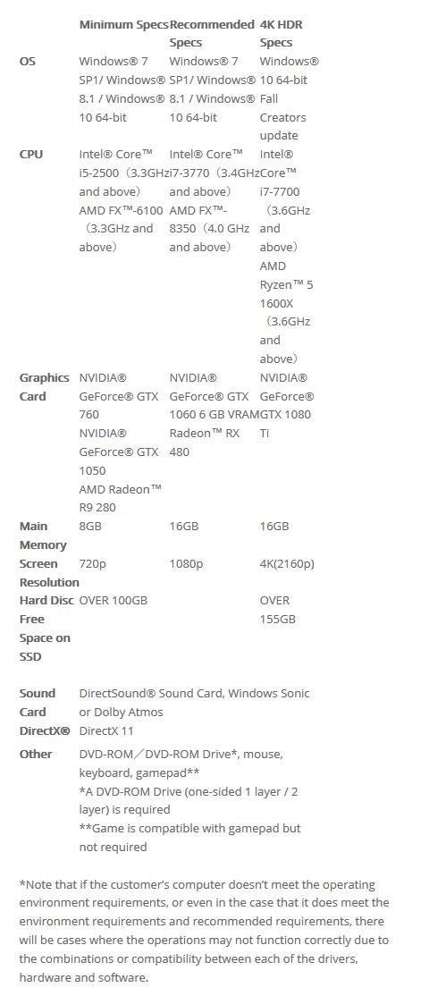 Final Fantasy XV windows Edition Specs