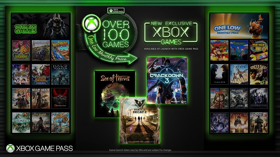 Nové hry Microsoftu budou v den vydání debutovat i ve službě Xbox Game Pass