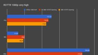MSI GTX 1070 Ti Gaming testy