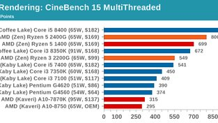 AMD APU Raven Ridge Cinebench (anandtech)