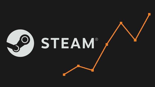 Hardwarový průzkum Steamu: bugfix Číňanů a růst AMD díky Ryzenům