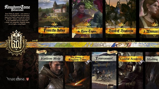 kingdom come DLC roadmap 2018 2019