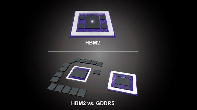 HBM paměti versus GDDR5