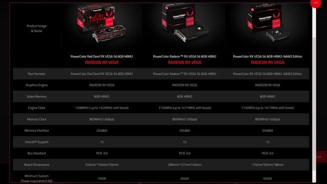 AMD Radeon RX Vega 56: srovnání modelů Powercolor