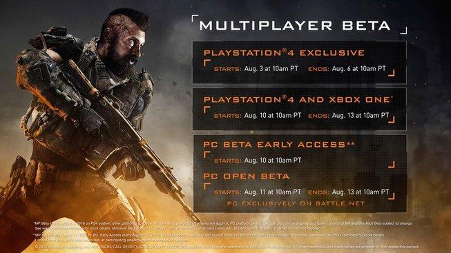 Call of Duty: Black Ops 4 rozvrh bety
