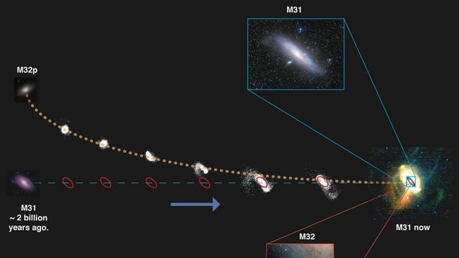 M31 a M31