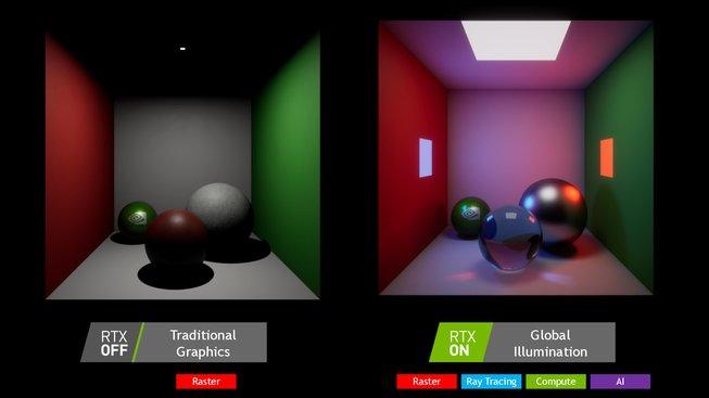 Rasterizace versus ray tracing