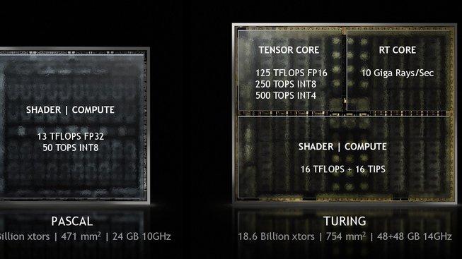 Turing versus Pascal - schéma čipu