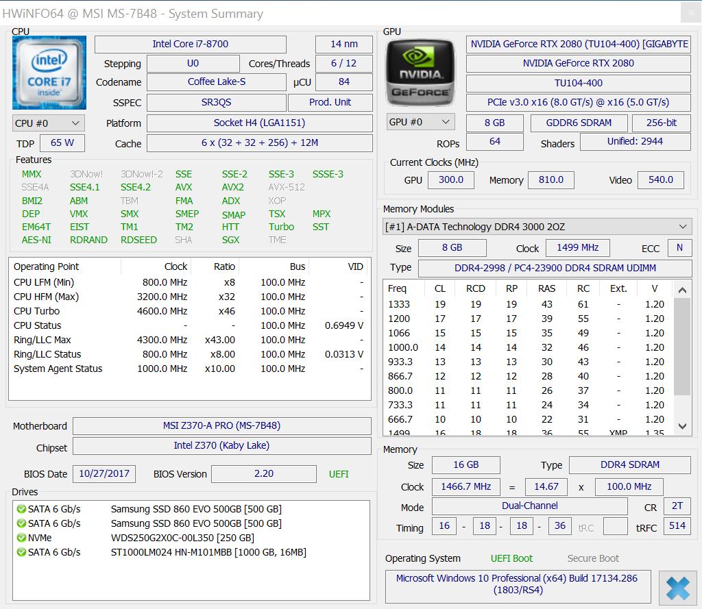Testovací PC s Nvidia GeForce RTX 2080 Gigabyte OC