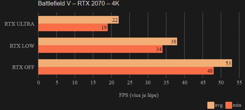 Battlefield V - RTX 2070 - ray tracing