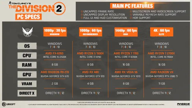 The Division 2 HW Specs