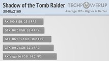 AMD Radeon VII – výkon ve 4K