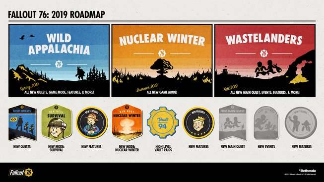 Fallout76_RoadMap_2018_02-21_FINAL