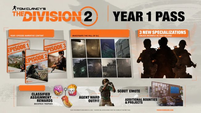 The Division 2 Year 1 Pass