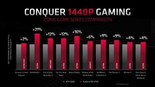 AMD Radeon RX 5700 versus GeForce RTX 2060