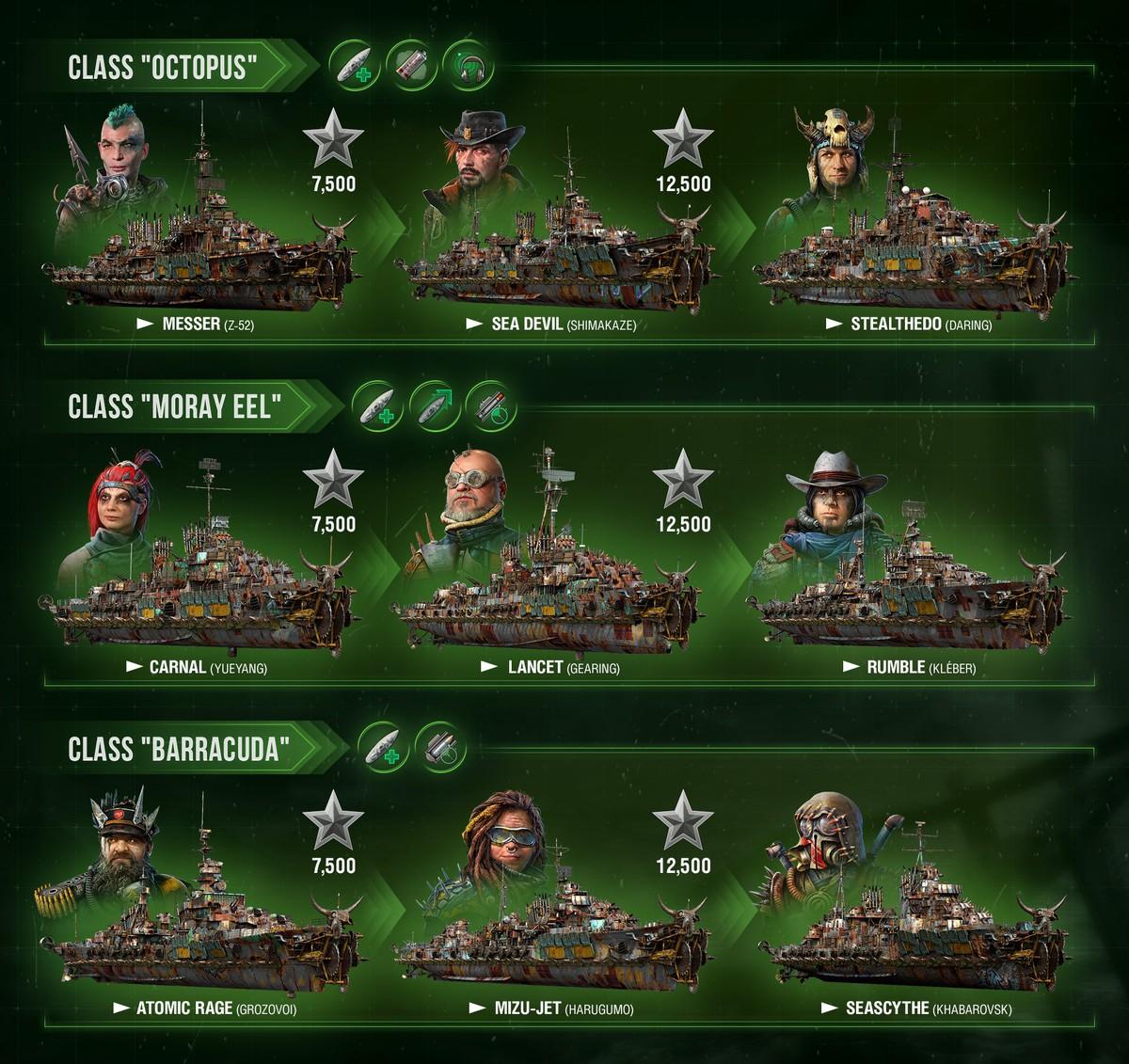 World of Warships - Rogue Wave