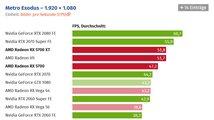 Herní testy RX 5700 / 5700 XT ve Full HD (1080p)