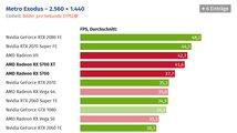 Herní testy RX 5700 / 5700 XT ve QHD (1440p)