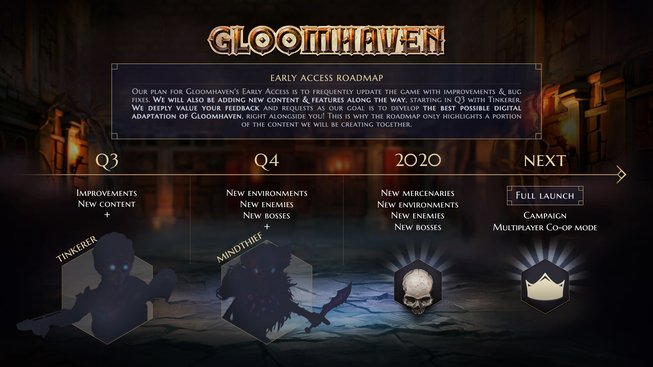 Gloomhaven_Roadmap