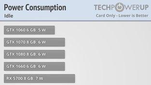 Spotřeba grafické karty Sapphire Pulse Rx 5700 XT
