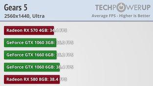 Gears 5 test GPU - QHD