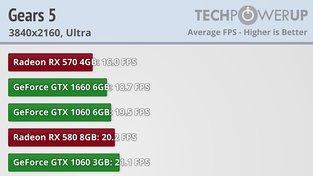 Gears 5 test GPU - 4K