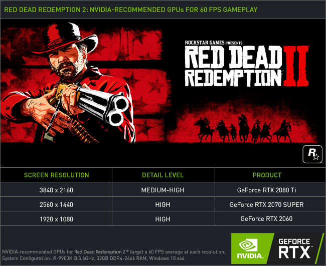 Red Dead Redemption 2 Nvidia GeForce Recommended Graphics Cards