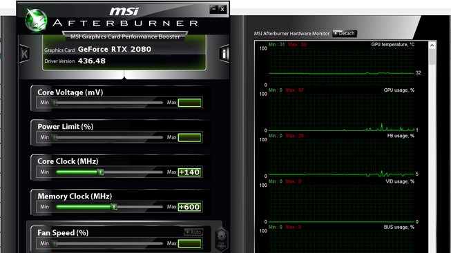 OC GPU Acer Predator Helios 700