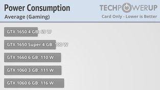 Spotřeba ve Full HD: Radeon RX 5600 XT (Sapphire OC)
