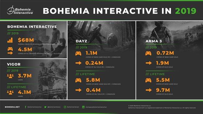 bohemia-sales-2019