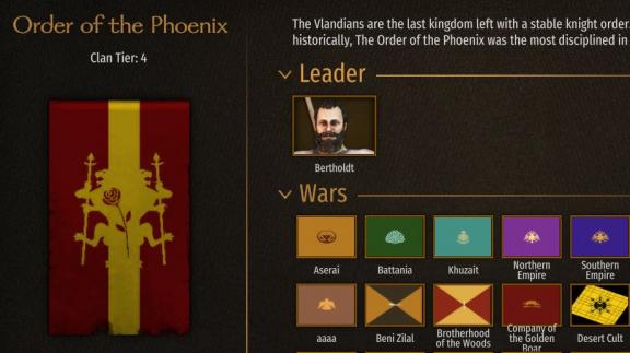 Fanouškovský mod přidává do Mount & Blade II: Bannerlord dvacítku nových frakcí