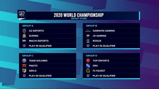 Worlds 2020 Hlavní Část