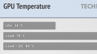 RTX 3080 (Fouders Edition) - teploty
