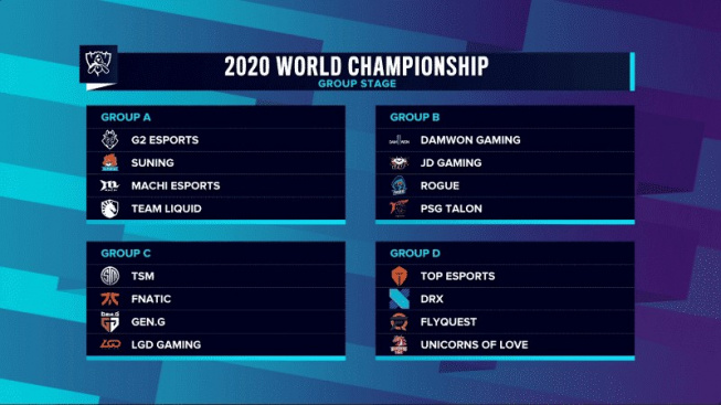 Worlds 2020 Groups